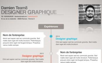 tuto template de CV graphique gratuit avec Photoshop