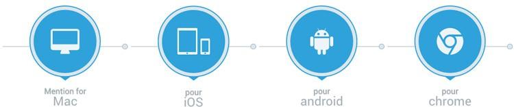 Mention, application de veille média web et réseaux sociaux