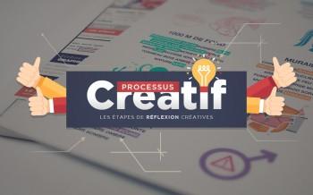 Processus créatif autour d'un projet motion design